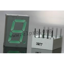 HD 1133 KG grün