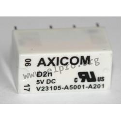 Axicom D2n series