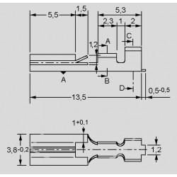 dimensions RFC 1,3