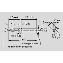 dimensions RTM