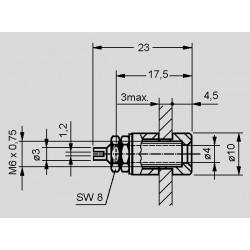 dimensions IBU 401