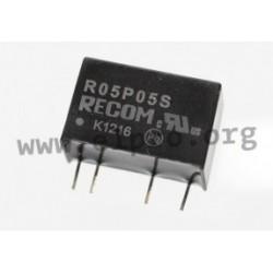 R05P-series