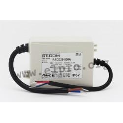 RACD25-1050A