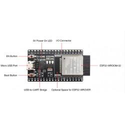 ESP32-DEVKITC-32D, Espressif development kits, for ESP WiFi modules, ESP series