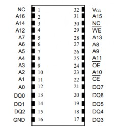 DS1245Y-120+, Maxim nonvolatile SRAMs, 5V, DS12 series